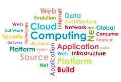 Projeto de conceito de computação da nuvem ilustração stock