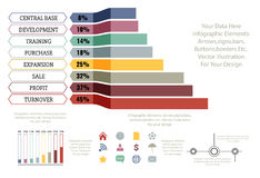 Projeto de Infographic com a escala da carta e da explicação o uso Foto de Stock Royalty Free