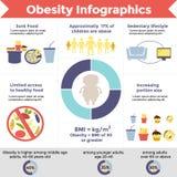 Projeto de Infographic da obesidade Molde do vetor Imagens de Stock Royalty Free