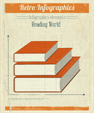 Livros retros de Infographics do vintage Fotos de Stock Royalty Free