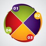 Projeto do diagrama do negócio de Rotateing Foto de Stock Royalty Free