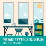Projeto do escritório domiciliário Imagem de Stock