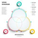Projeto do molde do infographics dos círculos do diagrama de Venn vetor 3D pre ilustração do vetor
