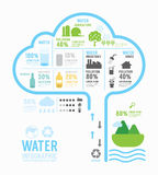 Projeto do molde do informe anual do eco da água de Infographic Conceito Foto de Stock