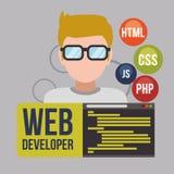 Projeto do programador web Imagens de Stock Royalty Free