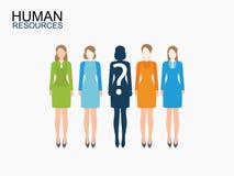 Projeto dos recursos humanos Ilustração do Vetor