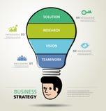 Projeto gráfico da informação, faculdade criadora, negócio Imagens de Stock Royalty Free