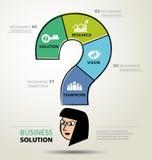 Projeto gráfico da informação, solução, negócio Foto de Stock