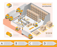 Projeto gráfico do vetor do armazém da informação isométrica Foto de Stock
