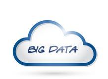 Projeto grande da ilustração da nuvem dos dados Foto de Stock