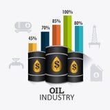 Projeto infographic do petróleo e da indústria petroleira Fotografia de Stock