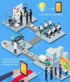 Projeto isométrico do processo de produção de Smartphone Fotografia de Stock