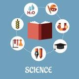 Projeto liso da educação e da ciência Imagens de Stock Royalty Free