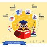 Projeto liso da educação Imagem de Stock Royalty Free