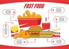 Projeto liso do ícone ajustado do fast food da informação ilustração stock