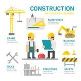 Projeto liso do canteiro de obras infographic Imagens de Stock