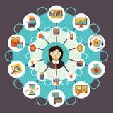 Projeto liso Grupo de ícones do conceito do negócio com freelancer Fotografia de Stock Royalty Free