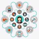 Projeto liso Grupo de ícones do conceito do negócio com freelancer Imagem de Stock Royalty Free