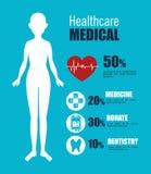 Projeto médico dos cuidados médicos Imagens de Stock Royalty Free