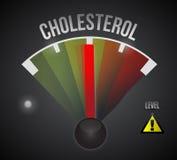 projeto médio da ilustração do nível de colesterol Imagens de Stock