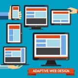 Projeto responsivo e adaptável Imagens de Stock