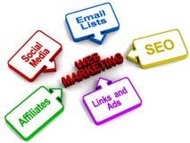 Promoção do mercado do Web Imagem de Stock