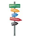 Promoción del lugar del producto del precio de los principios de la comercialización Foto de archivo libre de regalías