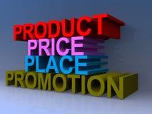Promoción del lugar del precio del producto