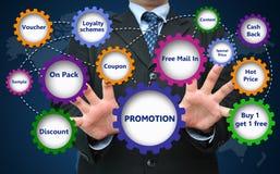Promoción del negocio para el concepto de comercialización Imagen de archivo libre de regalías