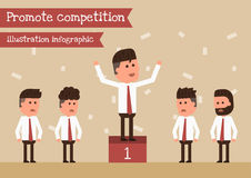 Promote competition. Vector cartoon concept business Royalty Free Stock Photography