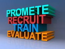Promote. An illustration of text of promote, recruit, train and evaluate Royalty Free Stock Photography