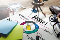 Promotion Product Strategy Marketing Concept Stock Photography
