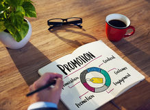 Promotion Product Strategy Marketing Concept Stock Photo