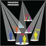 Pronomes pessoais na obscuridade e na luz foto de stock royalty free