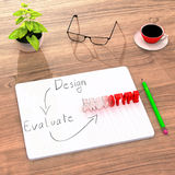 Proof of concept from design sketching to real prototype Stock Photos