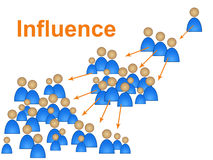 A propaganda da influência representa a ascendência e a persuasão da pressão Imagens de Stock Royalty Free