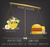 Proper nutrition concept. Nutrition infographic Stock Photos