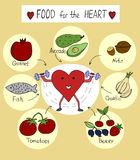 Proper nutrition for a healthy heart. Info graphics proper nutrition for a healthy heart with different products Royalty Free Stock Images