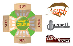 Property logo Royalty Free Stock Photography