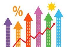 Property Arrows Stock Photo