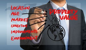 Property concept hand drawing by businessman Stock Photo