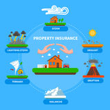 Property Insurance Natural Disaster Flat Banner Stock Photo