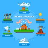 Property Insurance Natural Disaster Flat Banner Stock Photo