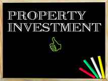 Property Investment message and Like sign Stock Images