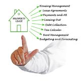 Property Lease. Man presenting Property Lease management Stock Image