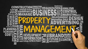 Property management with related word cloud handwritten on black Stock Photo