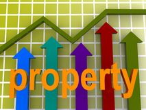 Property market prices. Property prices or market graph illustration showing an upward trend Royalty Free Stock Image