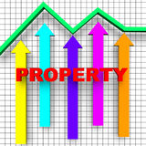 Property Report Indicates Business Graph And House. Property Report Showing High Value And Housing Royalty Free Stock Photos