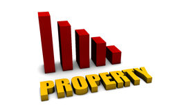 Property Slump Royalty Free Stock Photos