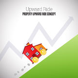 Property Upward Ride Stock Image